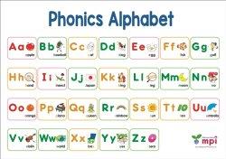 画像1: 小学校英語アルファベットポスター