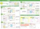 内容チェック!1: Presentation Workbook 2  本DVD付