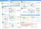 内容チェック!1: Presentation Workbook 3  本DVD付